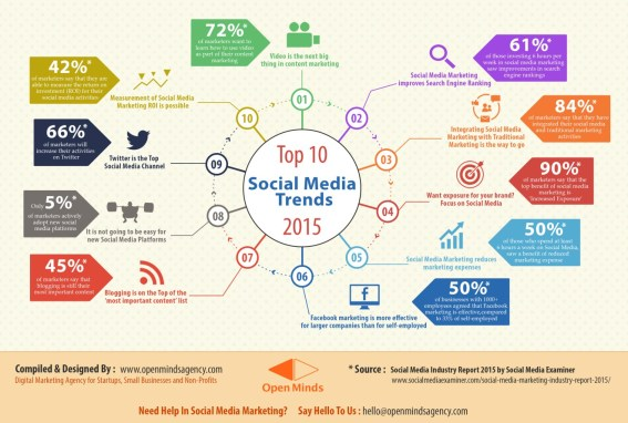 social-media-trends-infographic